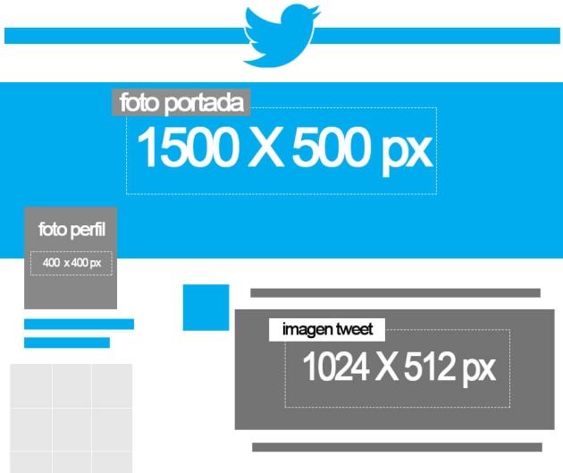 datos perfil twitter